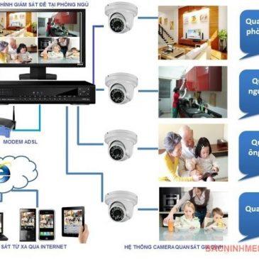 Installation of CCTV in Bac Ninh Install camera