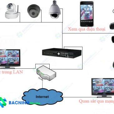 Giám sát hoạt động với hệ thống camera công nghệ cao tại Bắc Ninh