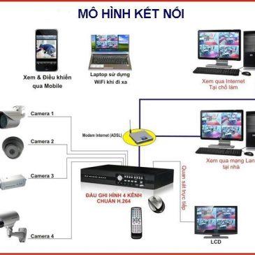 Lắp đặt hệ thống camera quan sát cho quán ăn, nhà hàng