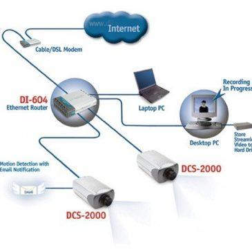 Tư vấn, lắp đặt, cung cấp camera giám sát chất lượng