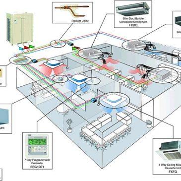 Hệ thống điện nhẹ: Cung cấp, lắp đặt và thi công hệ thống điện nhẹ tại Bắc Ninh
