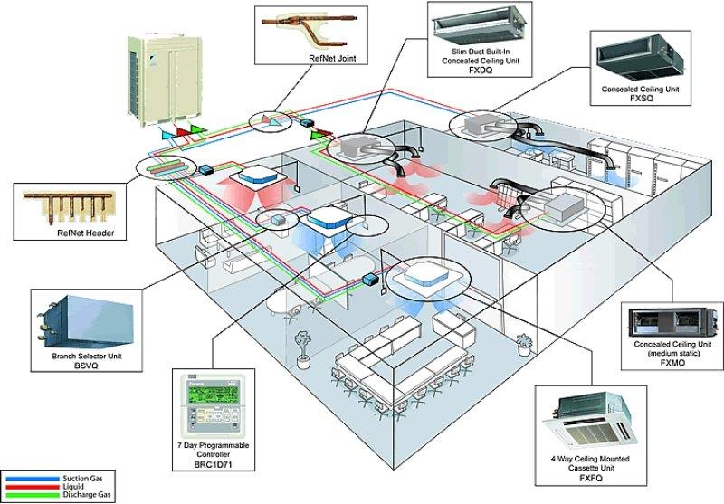Hệ thống điện nhẹ: Cung cấp, lắp đặt và thi công