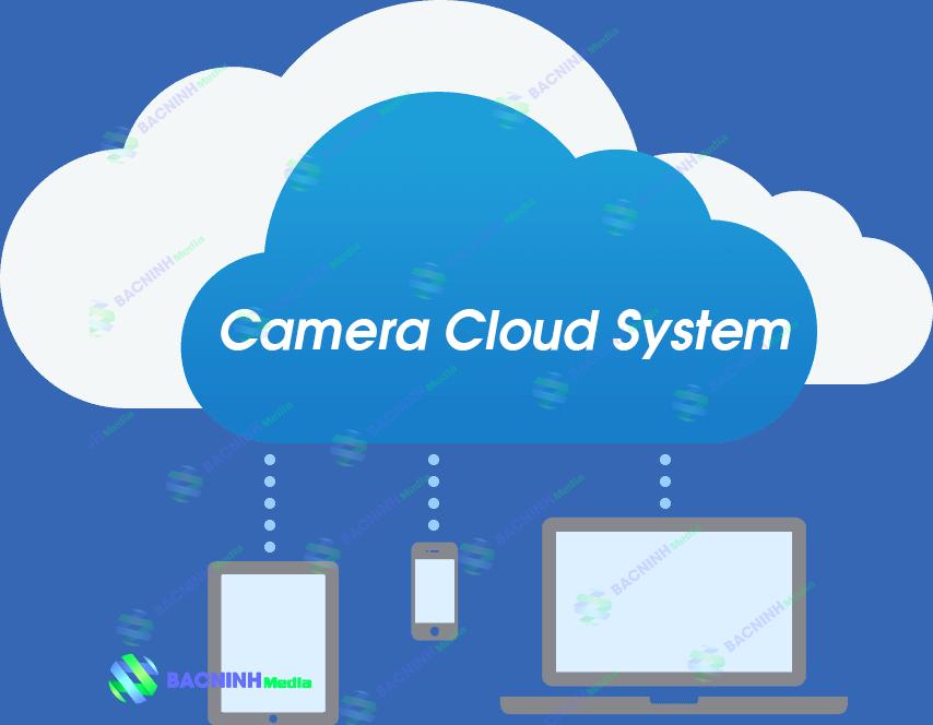 camera quan sát cloud mô hình camera quan sát cloud