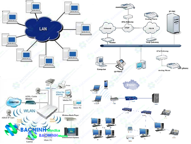 lắp đặt mạng LAN tại Thuận Thành, Bắc Ninh