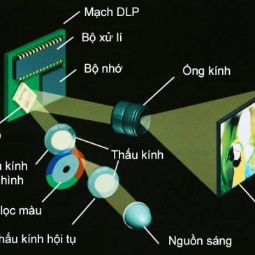 Công nghệ máy chiếu chất lượng ổn định DLP