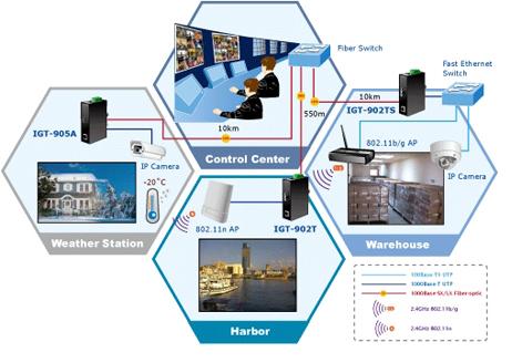 Thi công hệ thống mạng cho văn phòng tòa nhà
