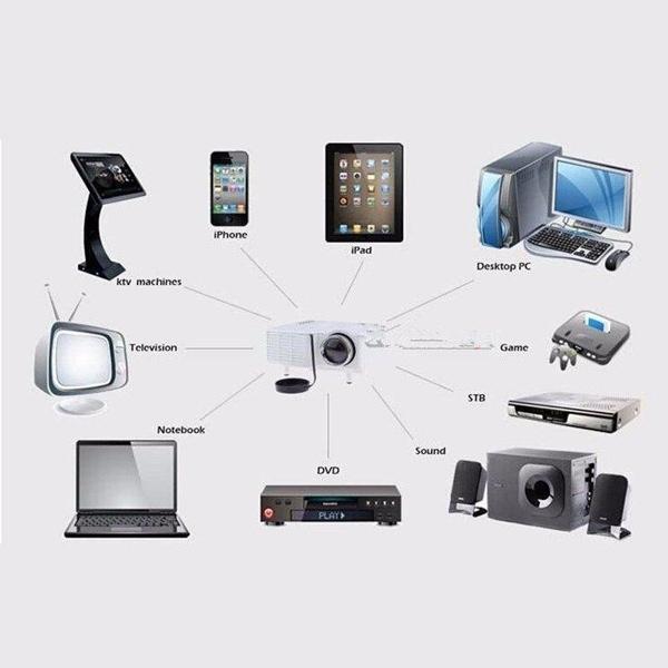 kết nối không dây điện thoại với máy chiếu