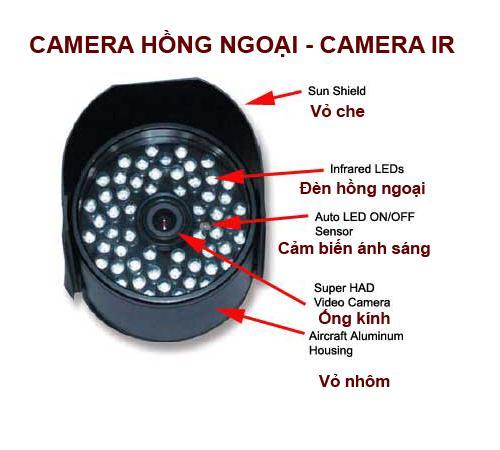 cấu tạo của camera hồng ngoại