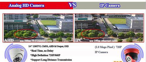 So sánh công nghệ AHD và công nghệ Camera IP