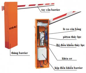 hệ thống barie tự động