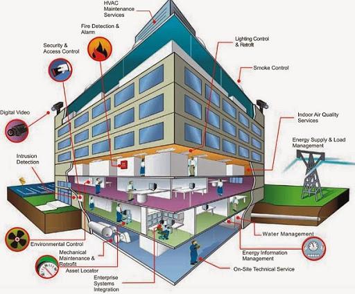 sơ đồ lắp đặt hệ thống âm thanh chung cư