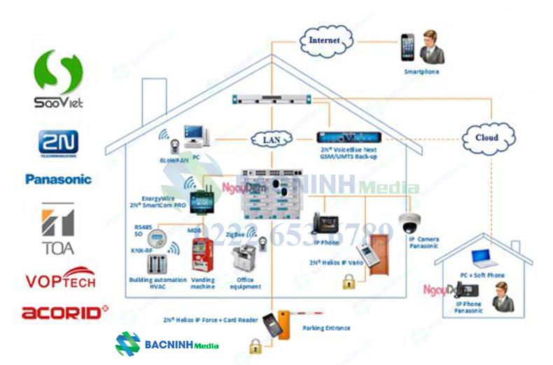 Hệ thống điện nhẹ